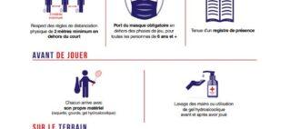 La pratique du badminton est possible dans tous les équipements sportifs couverts  à partir du 19 mai 2021 pour les mineurs et du 9 juin pour les majeurs.